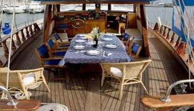 Agarttha Charter Yacht - 2
