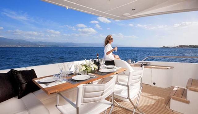 Panthera Cove Charter Yacht - 4