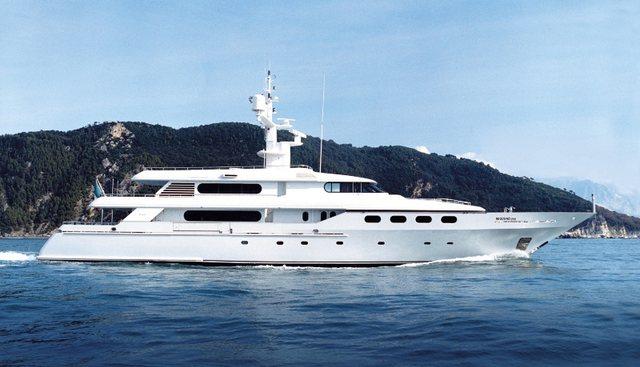 Eileen Charter Yacht