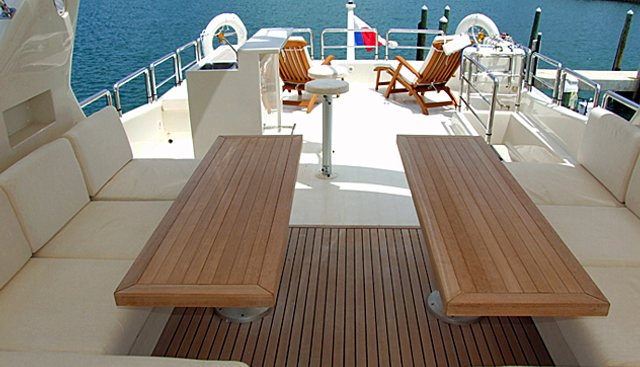 Import III Charter Yacht - 2