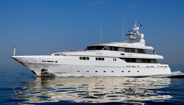 Theolina Charter Yacht