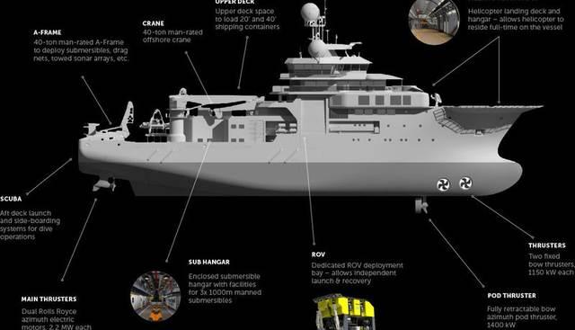 OceanXplorer 1 Charter Yacht - 5
