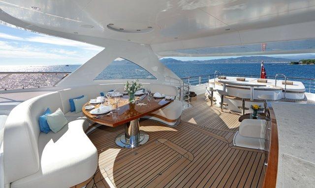 Escape to Costa Rica or Panama aboard M/Y SOLIS
