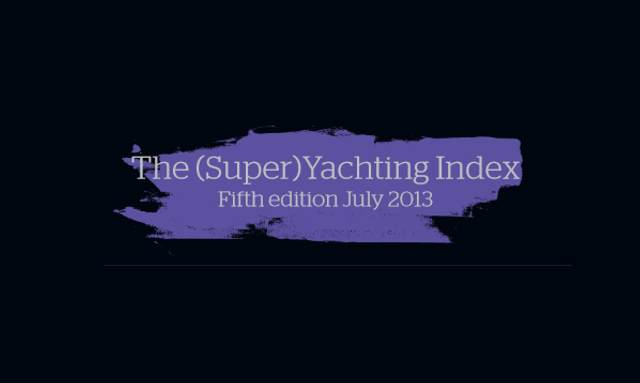 Fifth Edition of the (super)Yachting Index