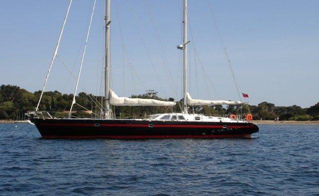 Jaipur Yacht Charter in Turkey