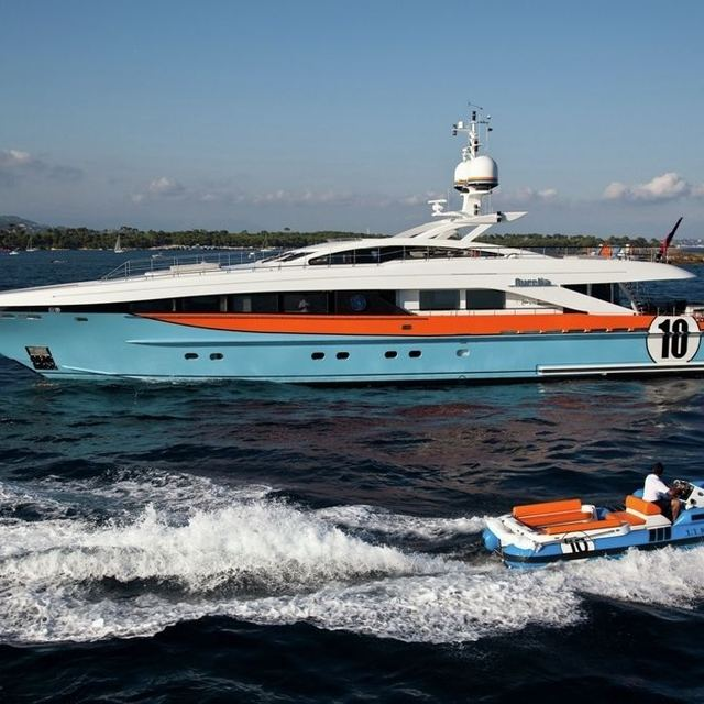 Aurelia Yacht Video