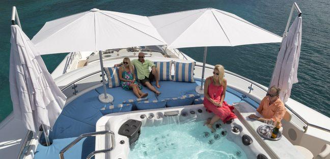 Trending Charter Yacht - 2