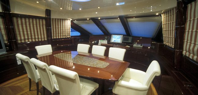 Meow Charter Yacht - 2