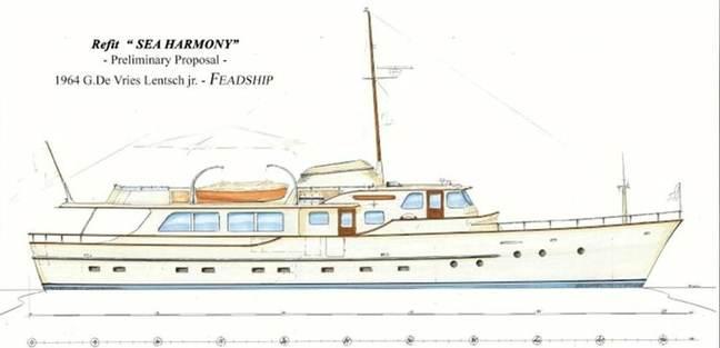 Sea Harmony Charter Yacht - 6