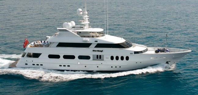 Never Enough Charter Yacht