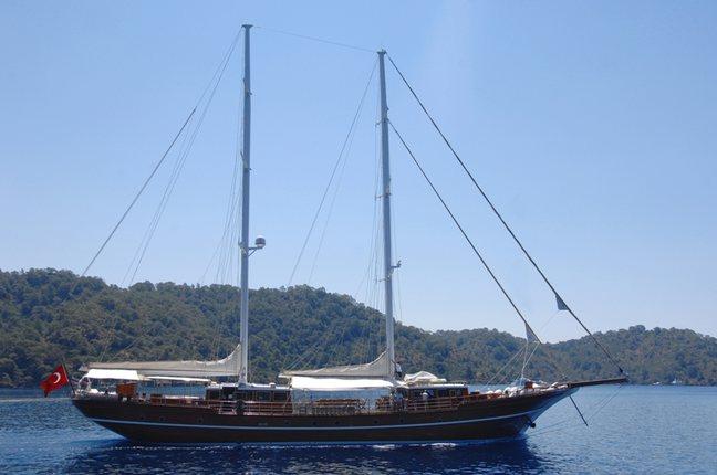 Mare Nostrum Charter Yacht