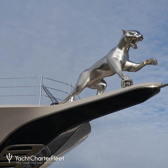 Jaguars Mascot