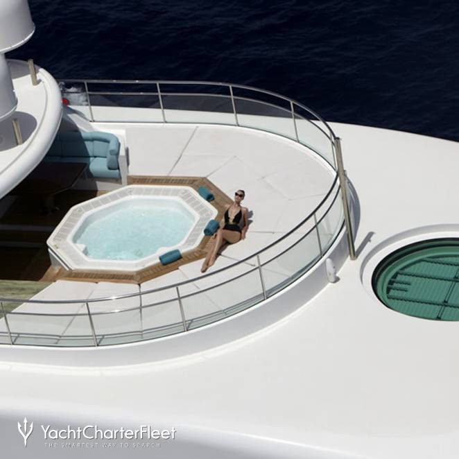Aerial View of Jacuzzi