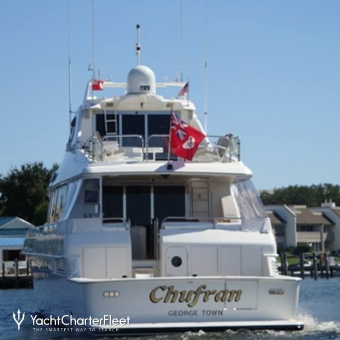 Chufran photo 3