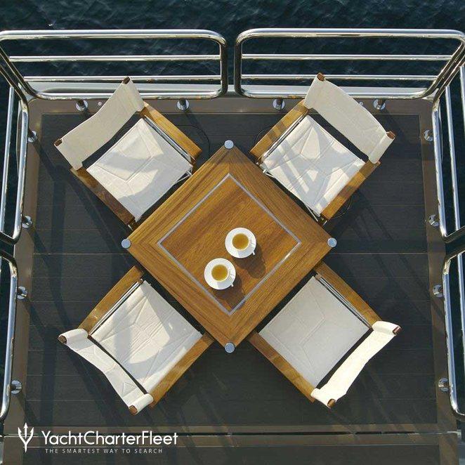 Master Balcony - Overhead