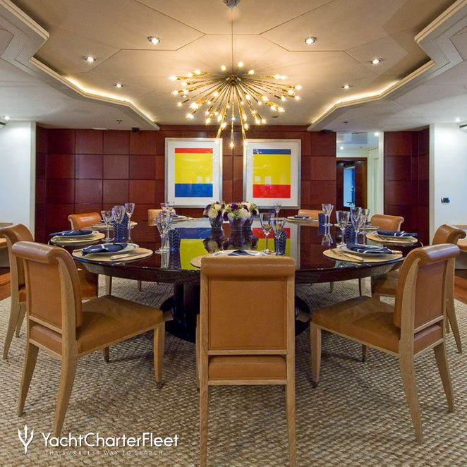 Formal Dining - Overview
