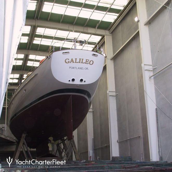 Galileo G photo 32