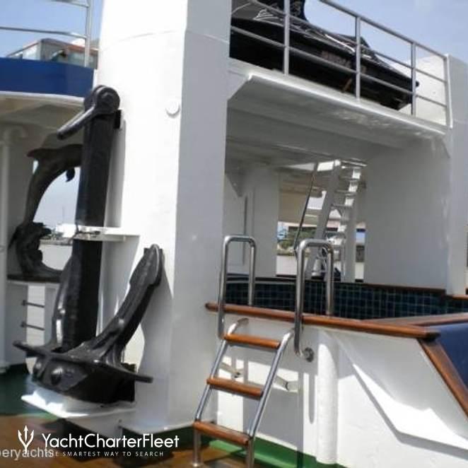 Detail - Anchor