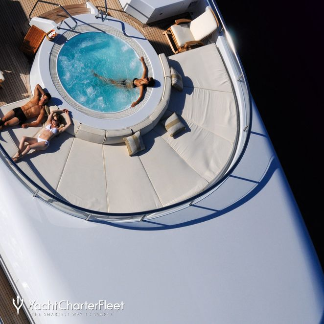 Aerial View - Jacuzzi