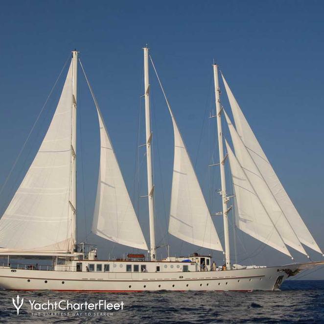 Main Profile - Sails