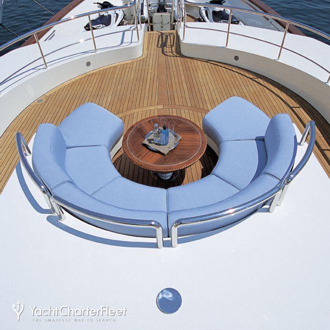Overhead - Circular Seating