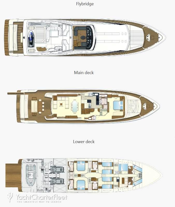 SEA LION II Yacht Charter Price