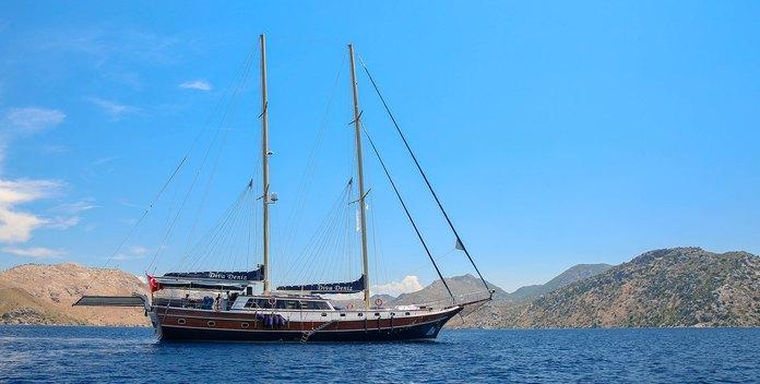 Diva Deniz yacht charter Custom Sail Yacht