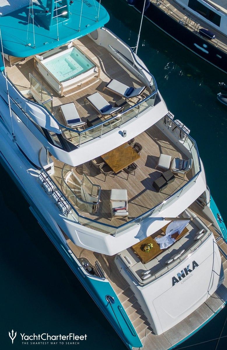 Luxury Yacht Engine Room: Princess Luxury Yacht Charter