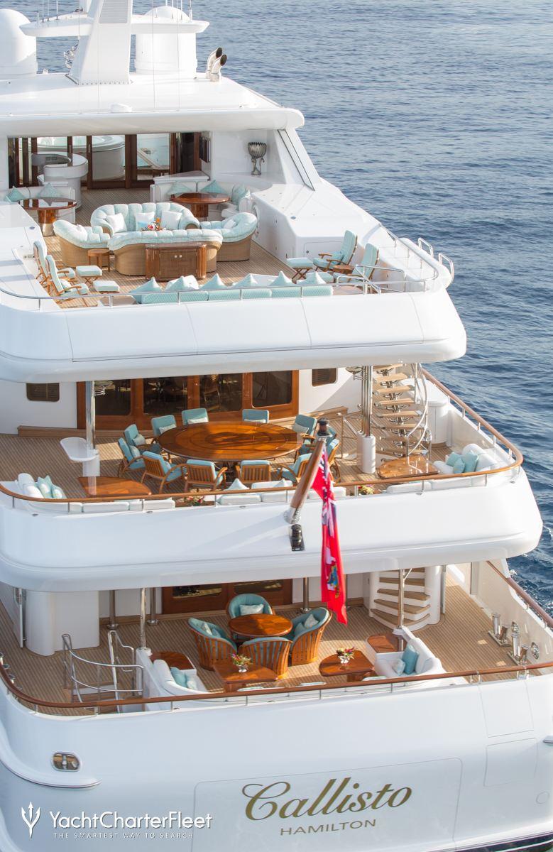 Luxury Yacht Engine Room: Feadship Luxury Yacht Charter