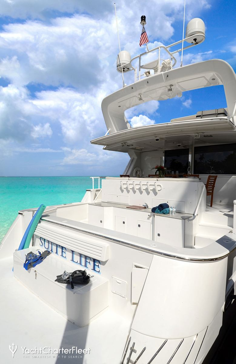 Luxury Yacht Engine Room: SUITE LIFE Yacht Charter Price