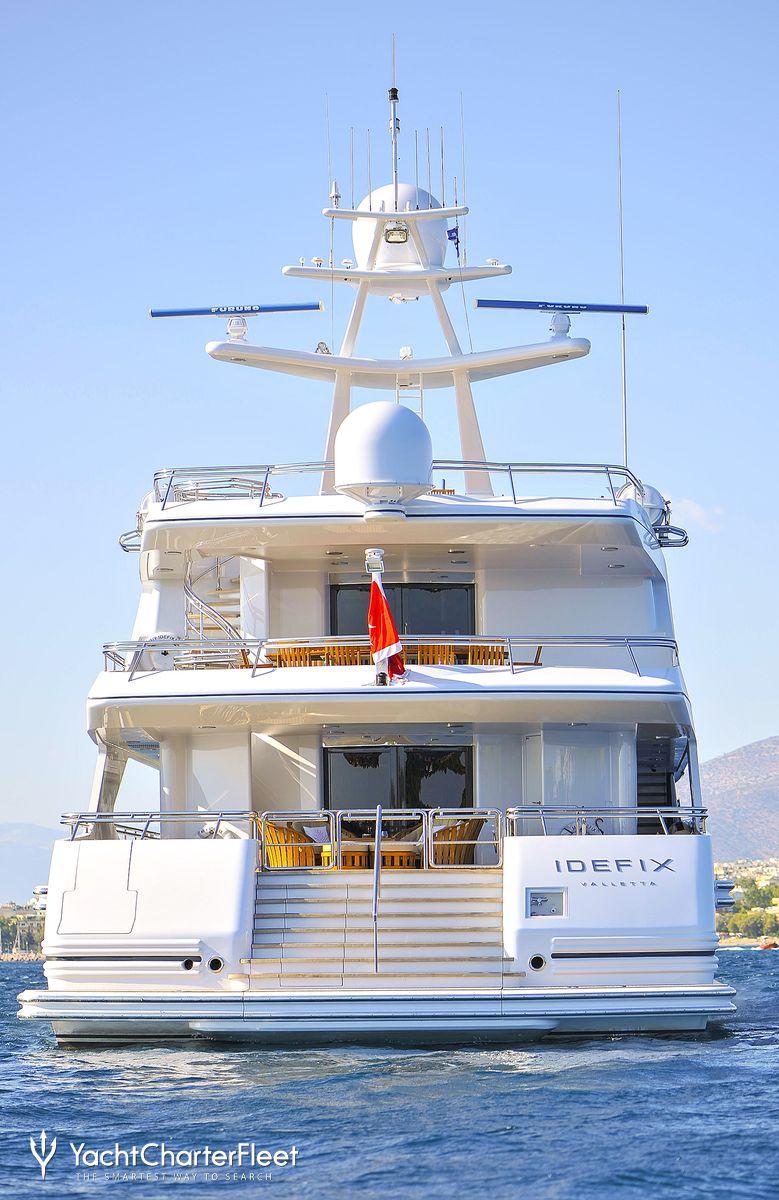 Luxury Yacht Engine Room: Oceanco Luxury Yacht Charter