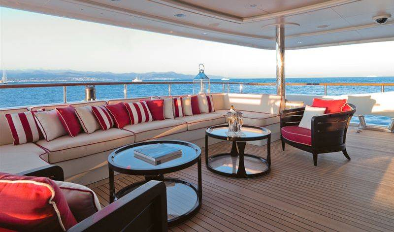 Latitude Yacht Charter Price Benetti Luxury Yacht Charter