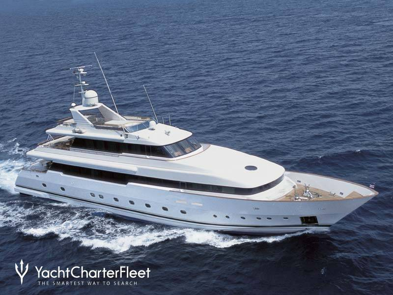 Image result for Certainties About Luxury Yacht Charter