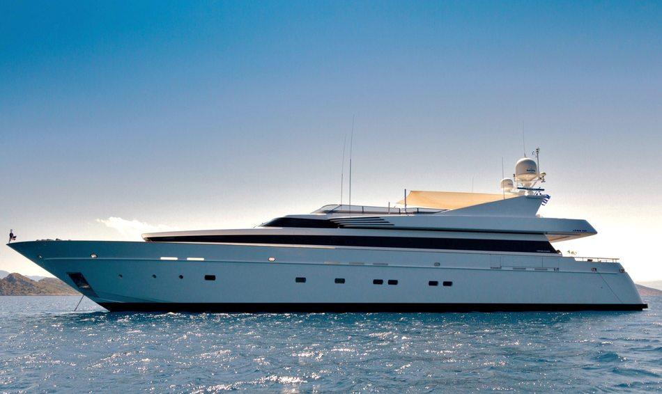 Profile of charter yacht MABROUK