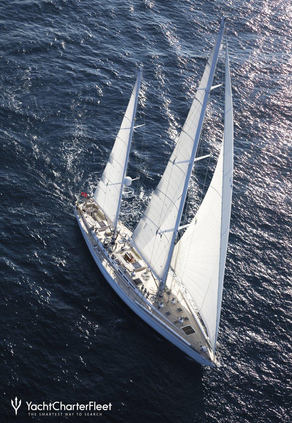 Cyclos II Charter Yacht