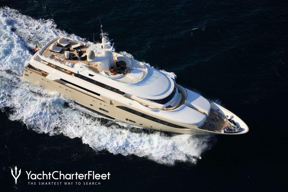 Sofico Charter Yacht