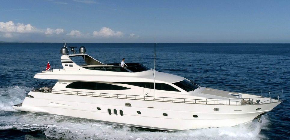 F12 Charter Yacht