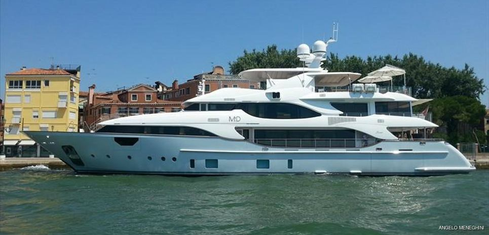 Mr.D Charter Yacht