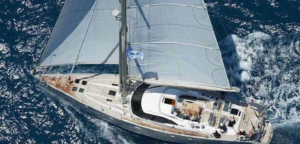 Luskentyre Charter Yacht