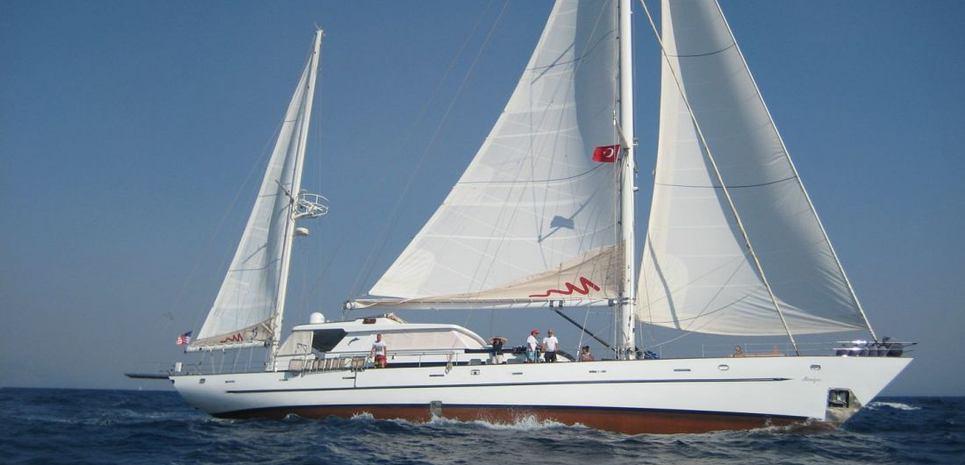 Adeviye Charter Yacht
