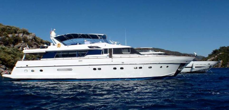 Teaser Charter Yacht