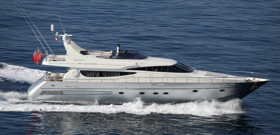 Pikes Peak Charter Yacht