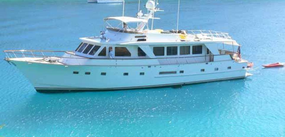 NSS Pattam Charter Yacht