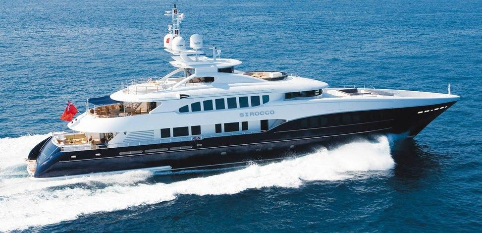 SIROCCO Yacht Charter Price