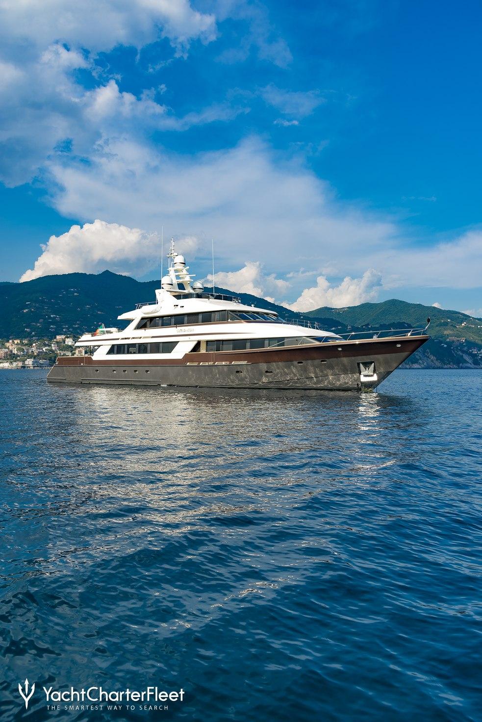 Cloud Atlas Charter Yacht