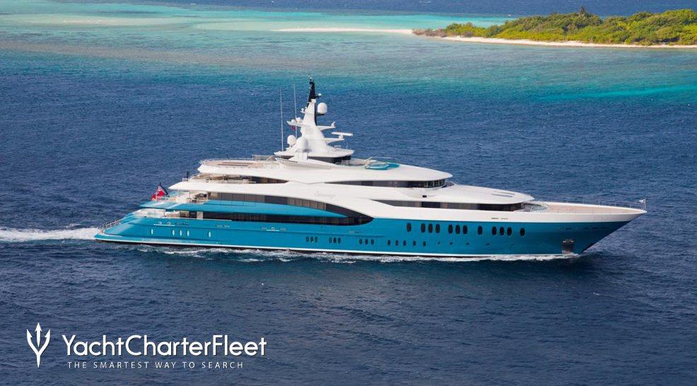Sunrays Charter Yacht