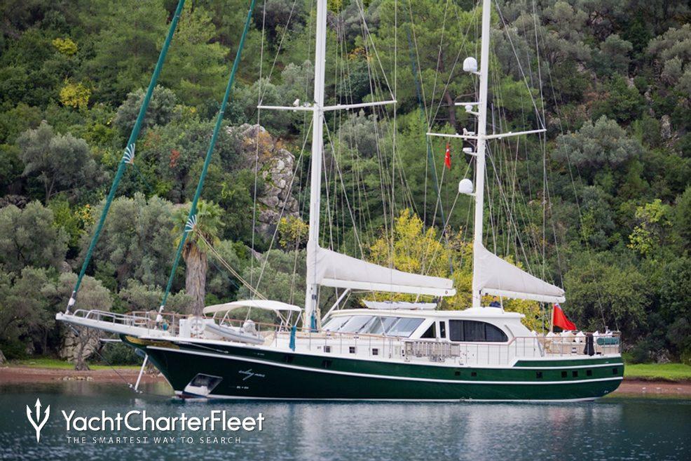 Sailing Nour Charter Yacht