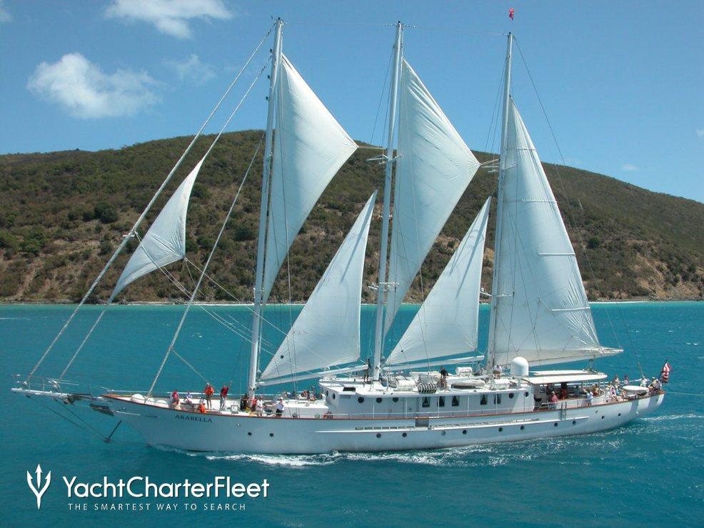 Arabella II Charter Yacht