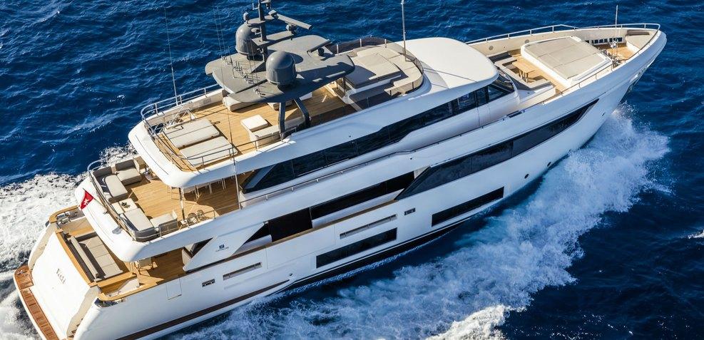 Telli Charter Yacht