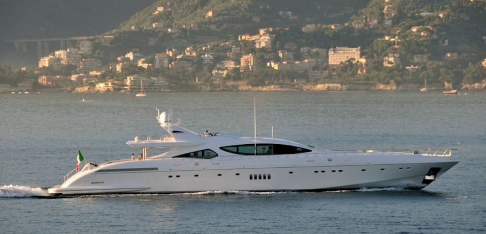 Samhan Charter Yacht
